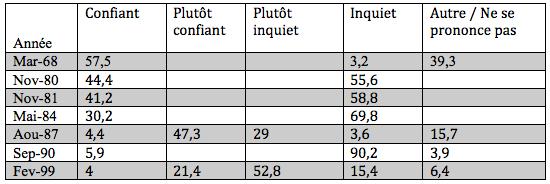 Table 1 - FR