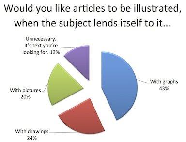 3 graphs