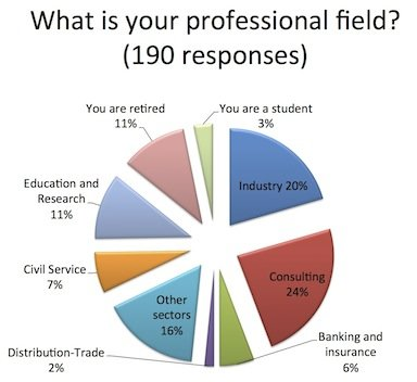 9 prof field
