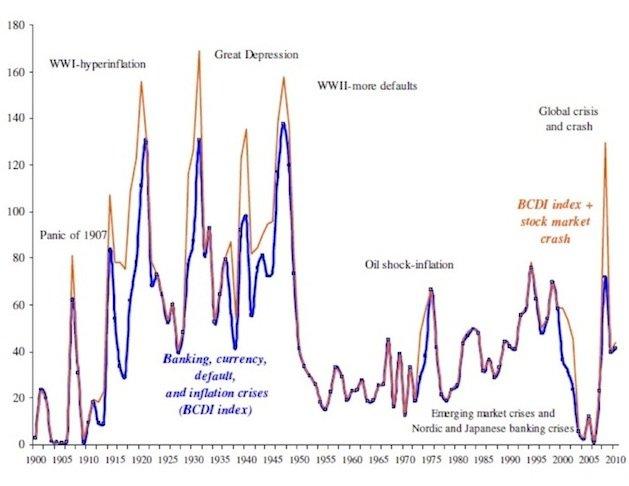 2 volatility