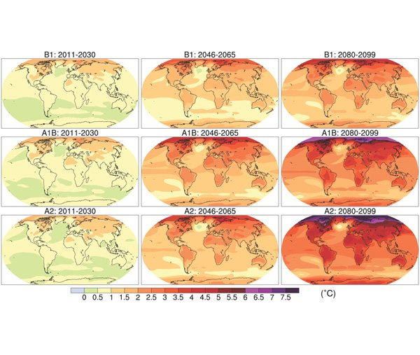 Global distribution of temperature increases for three scenarios (in rows) and three time periods (in columns)